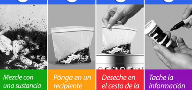 Casi todos los medicamentos se pueden tirar de manera segura en la basura de su hogar.Siga estos pasos. Photo Credit: FDA